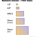 sensor-size-10