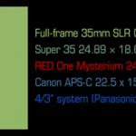 sensor-size-13