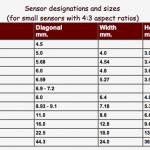 sensor-size-7